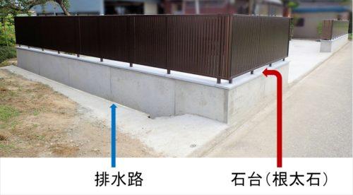 排水路、石台(根太石)